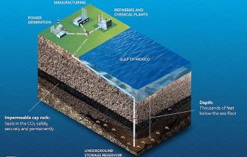 ExxonMobil lưu trữ CO2 dưới đáy Vịnh Mexico