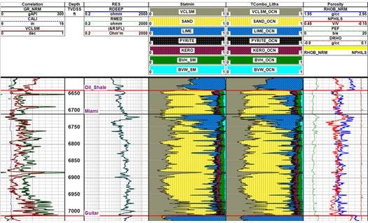 Ứng dụng máy học có thể dự đoán chính xác về khoáng chất, độ rỗng và độ bão hòa ở các vỉa phi truyền thống