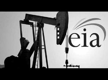 EIA dự báo giá dầu Brent 2020-2021