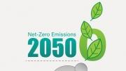 Biến đổi khí hậu - Cuộc khủng hoảng hiện hữu