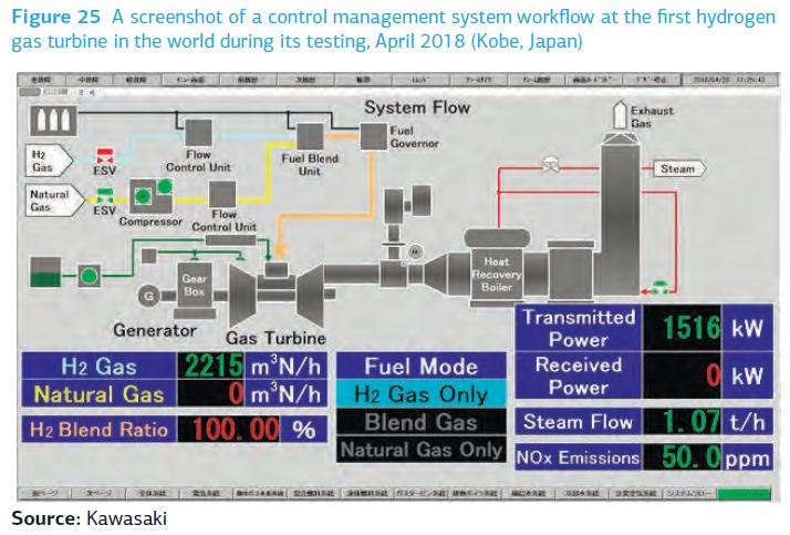 H2: Năng lượng tương lai (Kỳ 9) - Máy phát điện pin nhiên liệu H2
