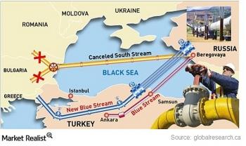 Gazprom còn giữ được vị thế độc tôn ở thị trường châu Âu?