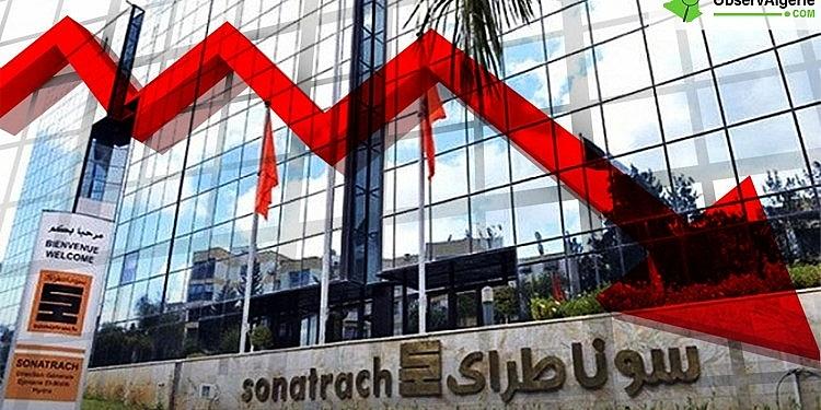 Algeria: Các khoản đầu tư của Sonatrach giảm 44% trong năm 2020