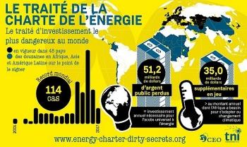 EU đe dọa rút khỏi Hiến chương Năng lượng