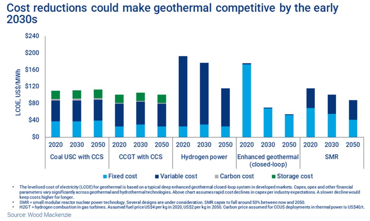 Năng lượng địa nhiệt: năng lượng của tương lai